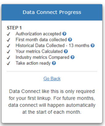 Data Connect Progress